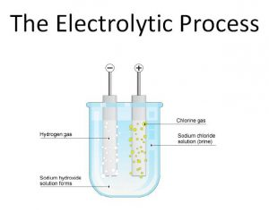 The Electrolytic Process