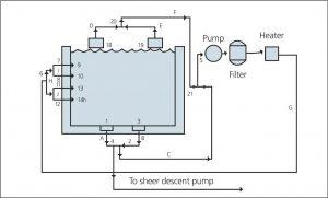 Figure 2: Pool Plumbing Plan